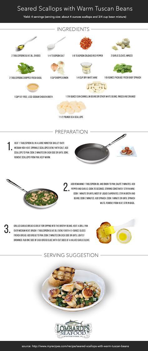 Lombardi's_Oct2015_Infographic